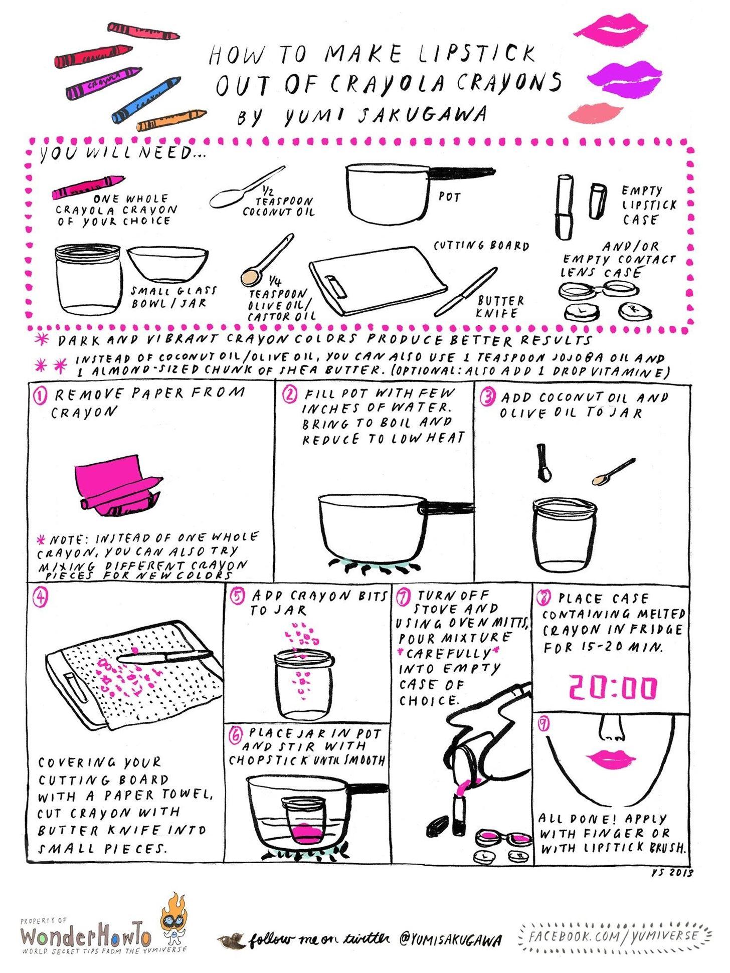 http://img.wonderhowto.com/img/63/67/63524771500861/0/make-your-own-diy-lipstick-out-crayola-crayons.w1456.jpg
