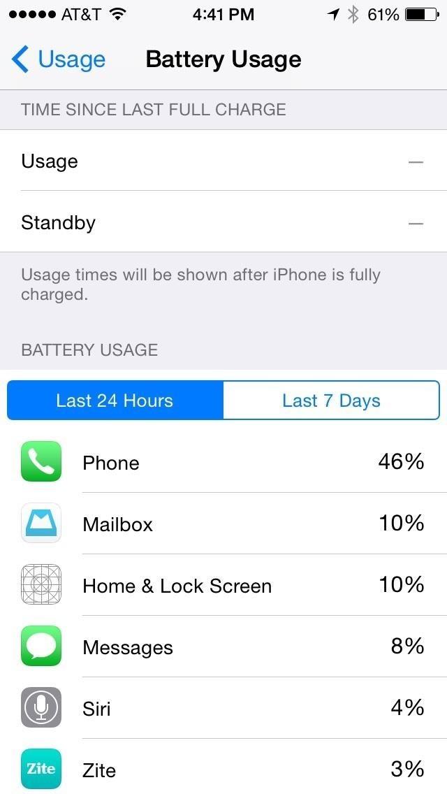 Track Phone Usage Iphone