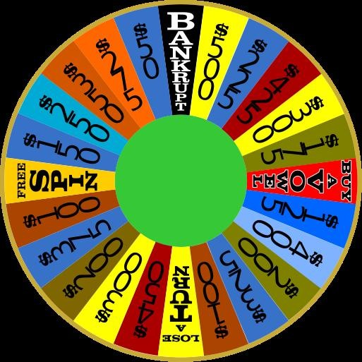 WHEEL OF HUMILITY!!!!