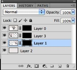 Photoshop Project: How to Use Layers Creatively