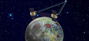 NASA Kicks Off 2012 with Ambitious New Moon Mission