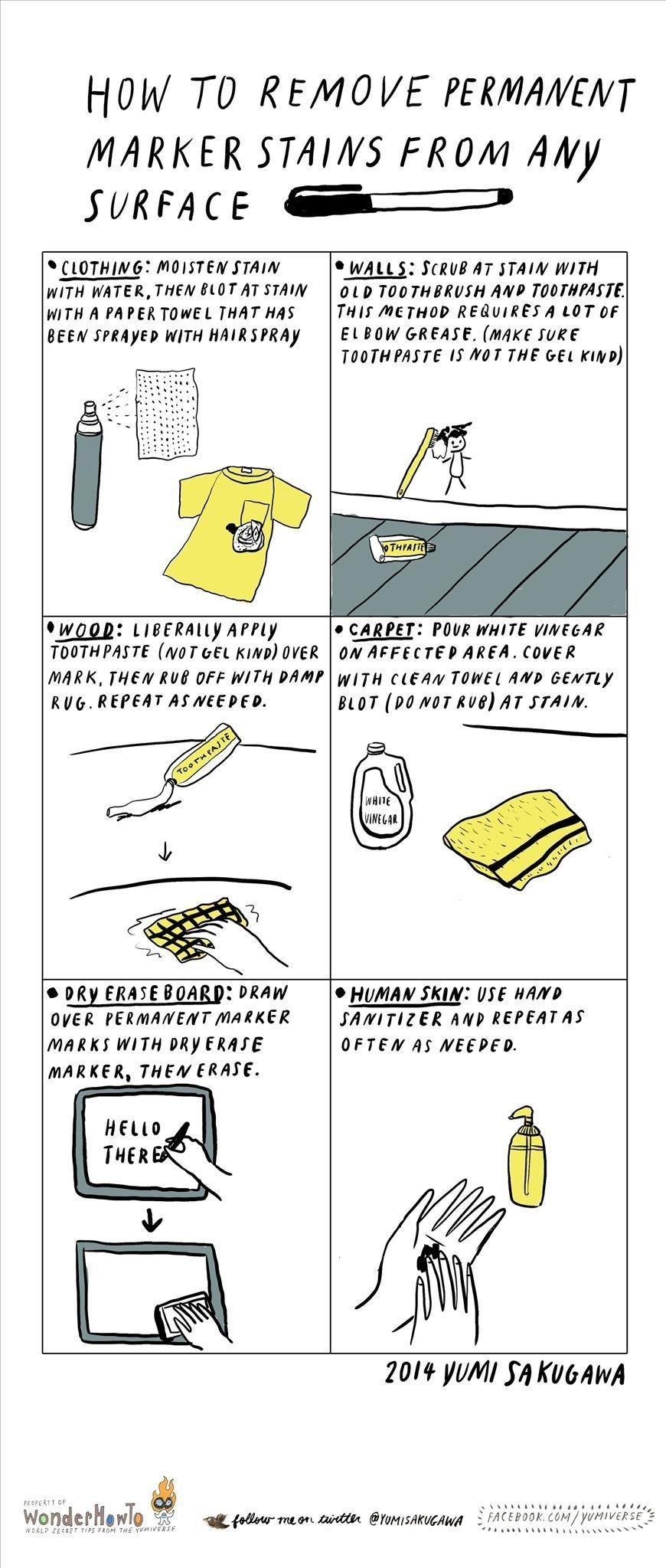 How To Remove Permanent Marker Stains From Any Surface