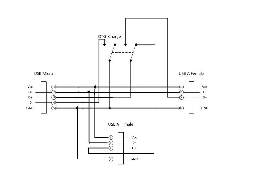otg wiring diagram 1997 f250 wiring diagram door how to make a diy cable for using otg and simultaneously ...