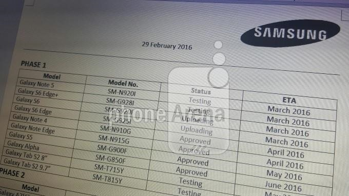 Here's When Your Samsung Galaxy Is Getting Android 6.0 Marshmallow
