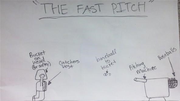 THE FAST PITCH