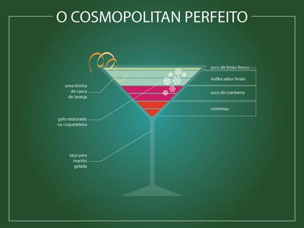 Cocktail Blueprints