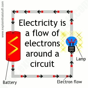 Electricity/Electronics for Hackers: Basics: Part 2 (What Is Electricity?)