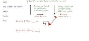 Convert metric units