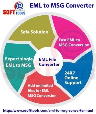 How to Convert EML File to MSG File