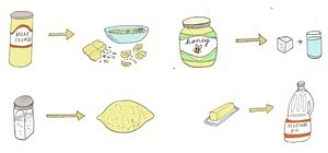 13 Handy Cooking and Baking Substitutions for Missing Ingredients