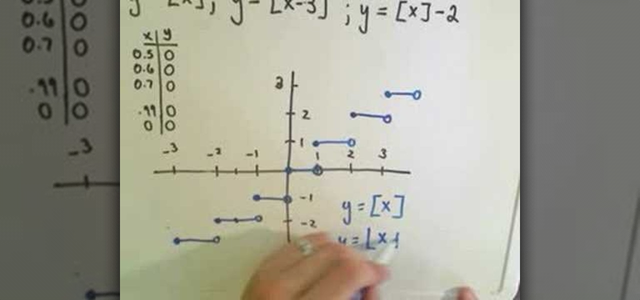 how to graph the greatest integer or floor function math