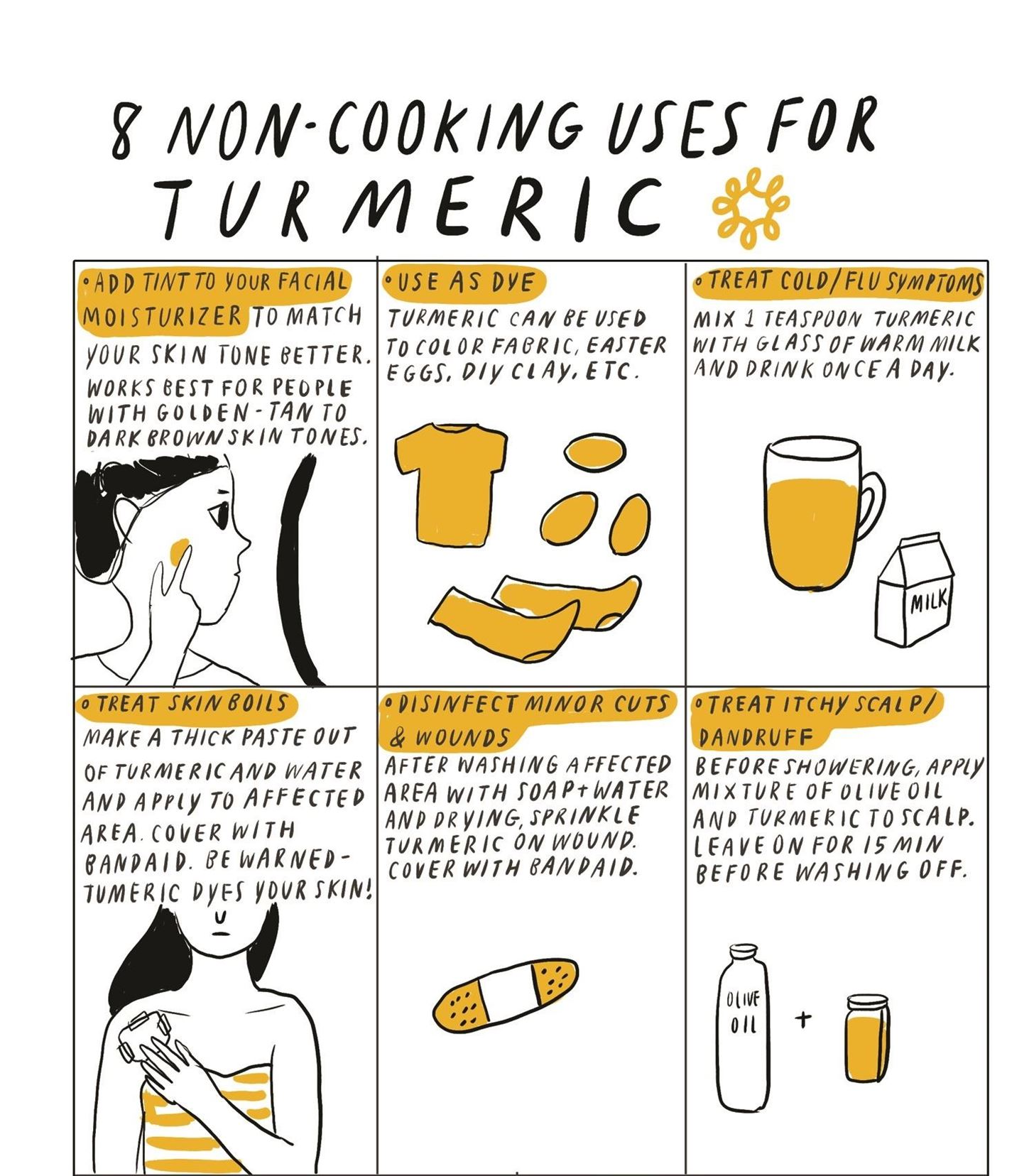8 Non Cooking Uses For Turmeric 171 The Secret Yumiverse