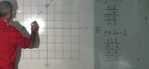 Draw a dotted/solid line when graphing an inequality