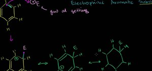 Use electrophilic aromatic substitution in chemistry