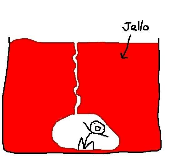 JELLO-THON