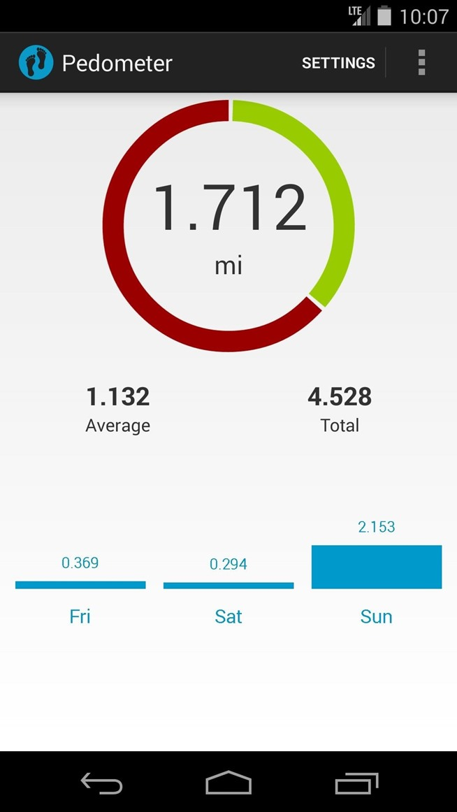 Your Nexus 5 Has a Real Pedometer Built In�Here's How You Use It ...