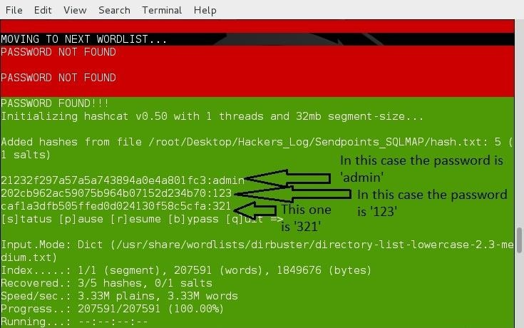 How to Crack MD5 Hashes with All of Kali Linux's Default Wordlists