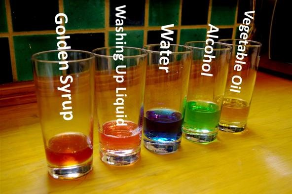 How to Explore Density, Viscosity and Miscibility with a Colorful Layered Liquid Science Experiment