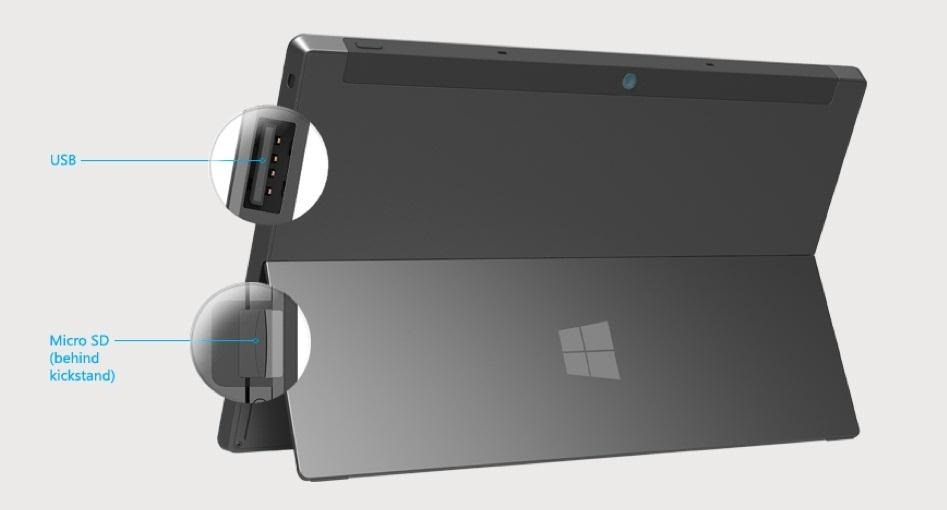 How To Add Extra Storage Space To Your Microsoft Surface That Your Apps Can Actually