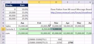 How To Calculate Incentive Rates By Formula In Ms Excel