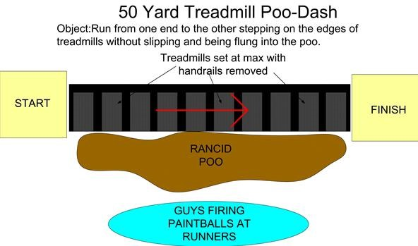 50 Yard Treadmill Poo-Dash