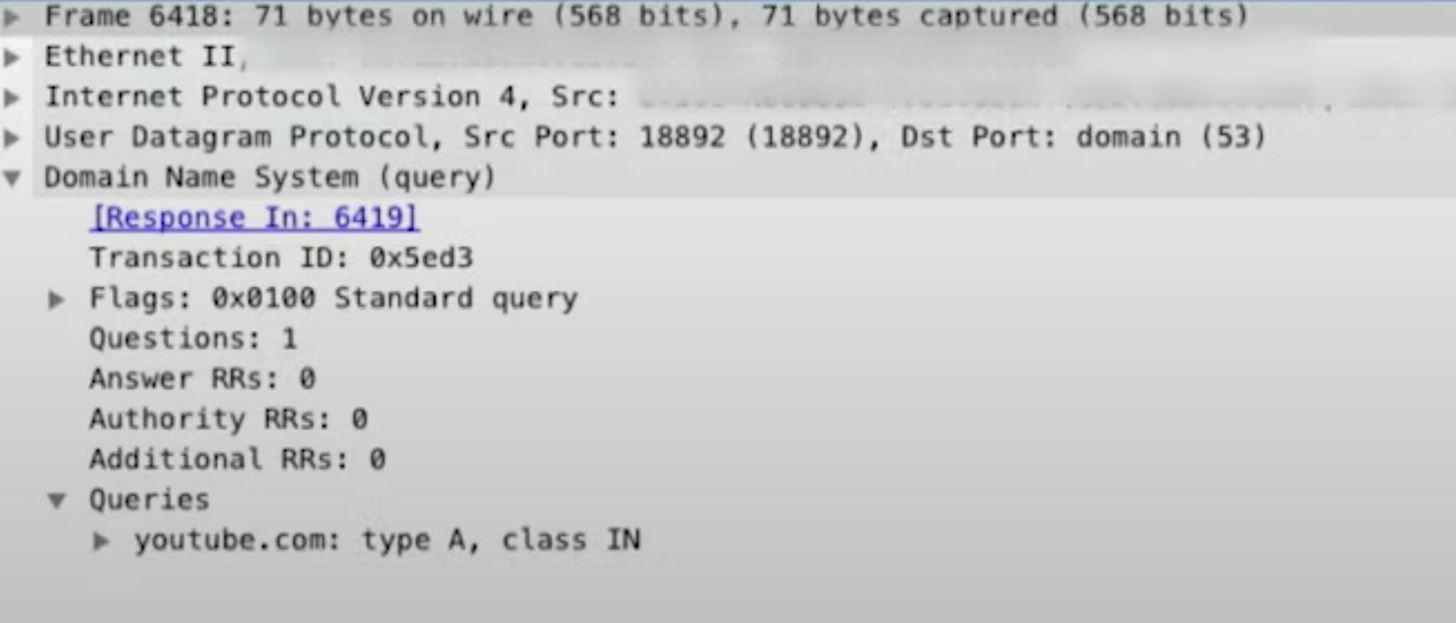 How to Intercept & Analyze LAN Traffic with a Packet Squirrel & Wireshark