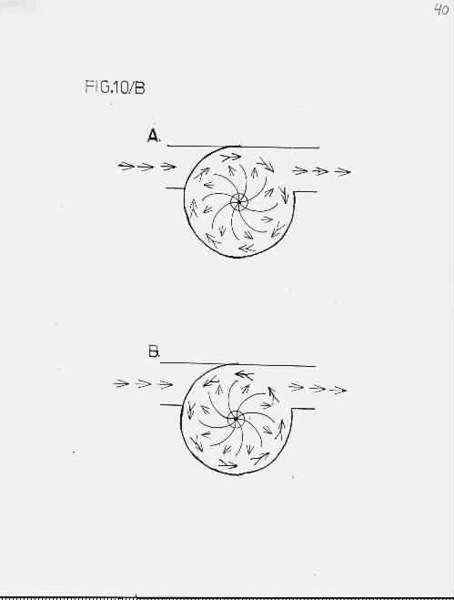 State of the Art Novel InFlowTech: ·1-Gearturbine - RotaryTurbo, ·2-Imploturbocompressor - One Compression