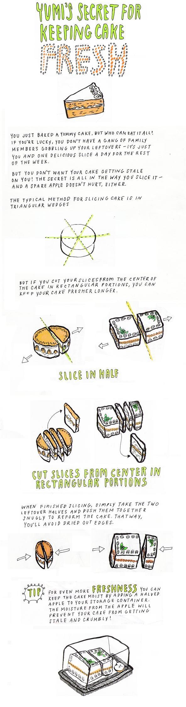 The Secret to Keeping Cake Fresh