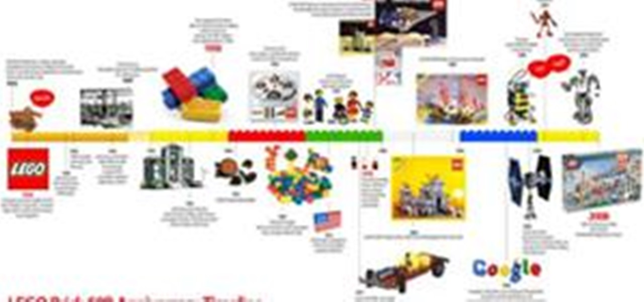 Lego 50th Anniversary Timeline 171 Legopeople