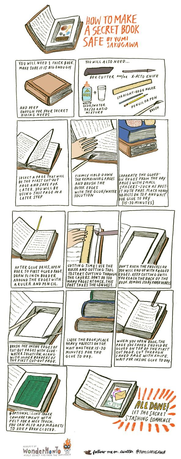 How To Make A Book : How to make a super secret book safe « the