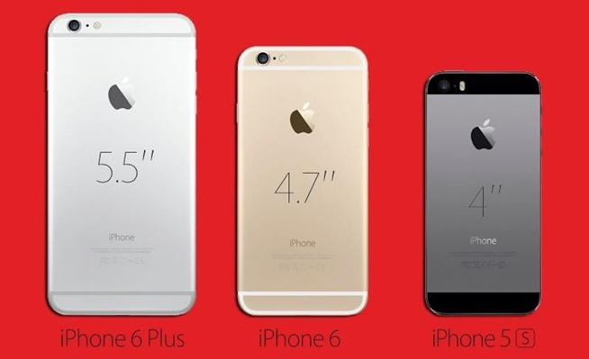 Iphone Sizes In Order