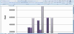 Generate a visual report in Microsoft Project 2010