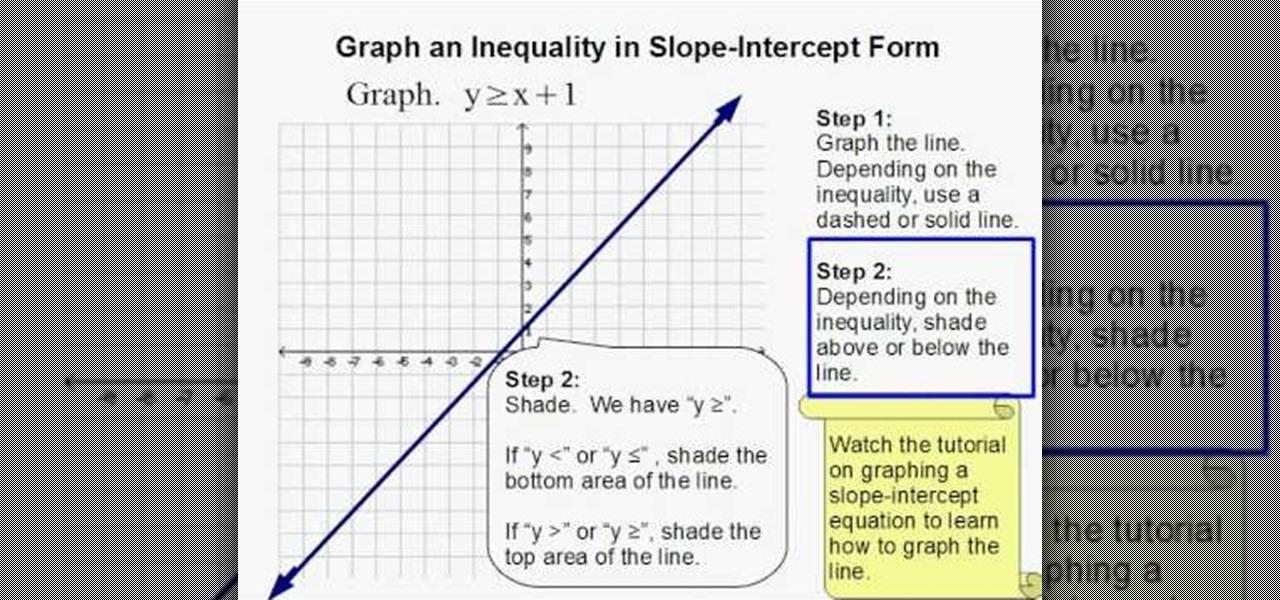 Slope intercept homework help