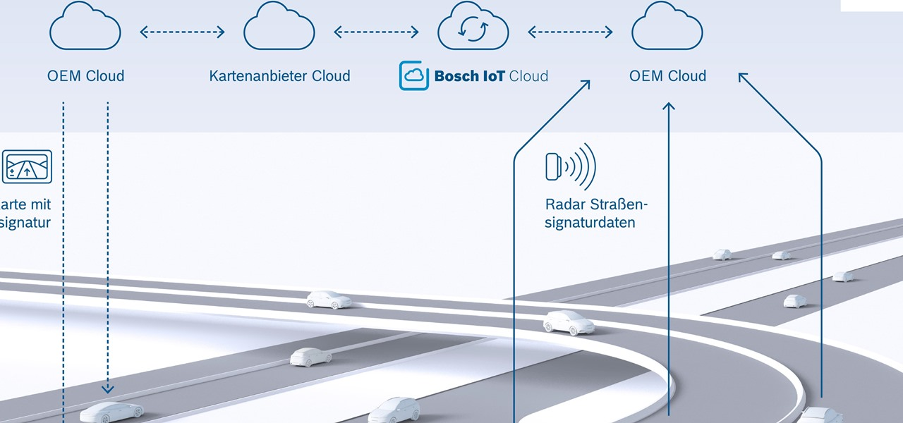 Bosch Unveils New Tech to Improve Accuracy of Self-Driving Cars