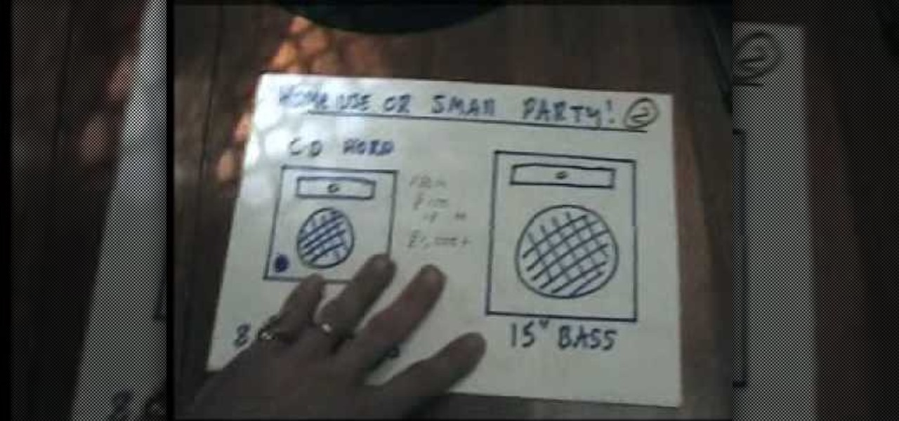 Beginners Guide to DJing - Learn the Basics of How to DJ ...
