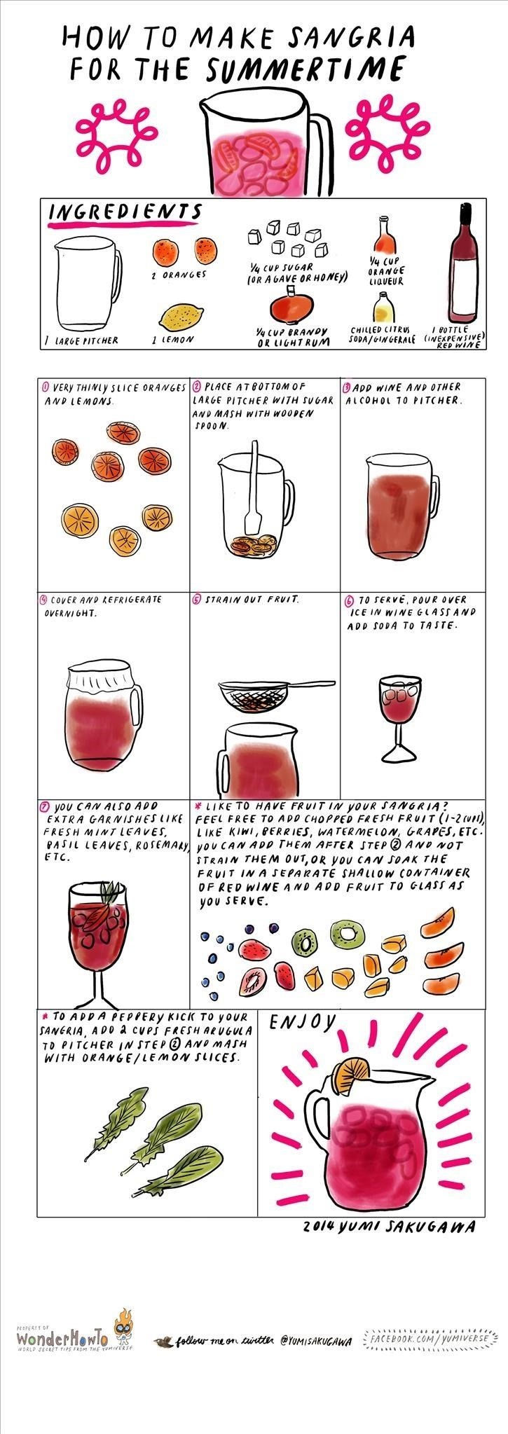 How to Make the Perfect Sangria for Your Next Summer Party