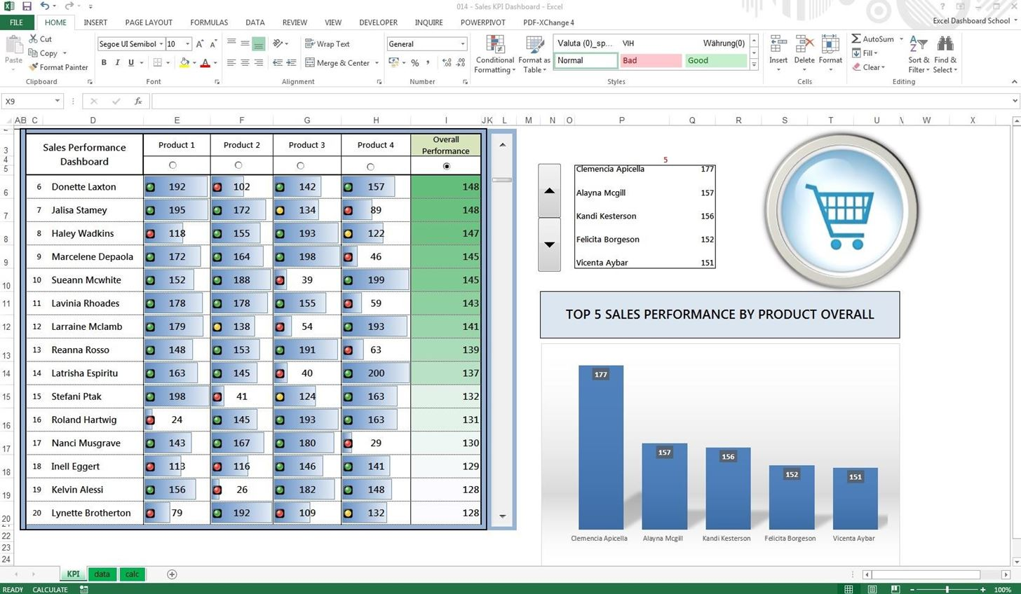 How to Create Excel Sales Dashboard