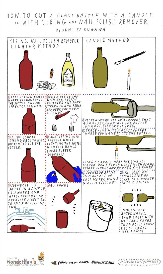 How to cut a bottle in half with string and acetone ehow for Cutting glass bottles with string