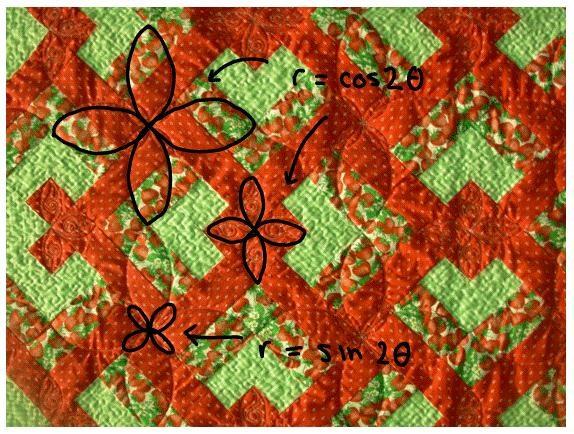 Mathematical Quilting