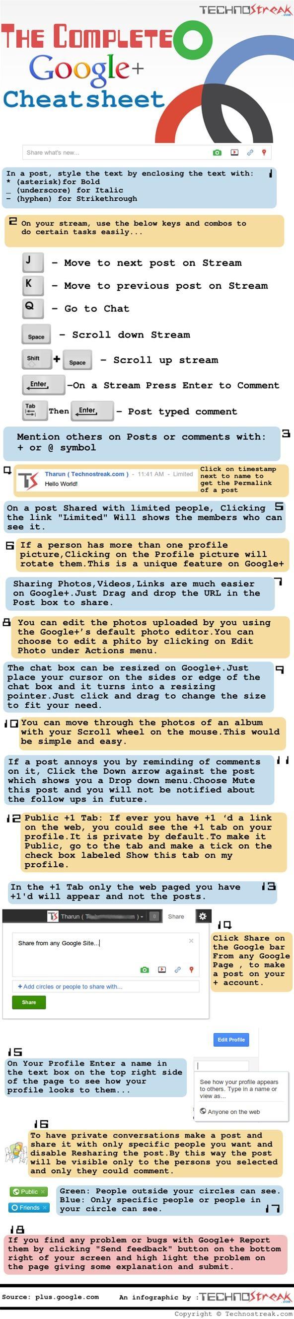 Complete Google+ Cheatsheet