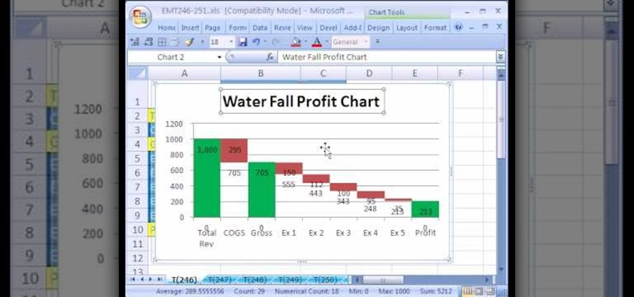 how to create a waterfall profit chart in microsoft excel