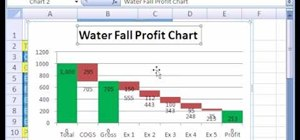 Create a waterfall profit chart in Microsoft Excel