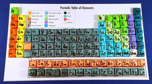 Eat Your Way Through the Periodic Table (Yum! Cupcakes)