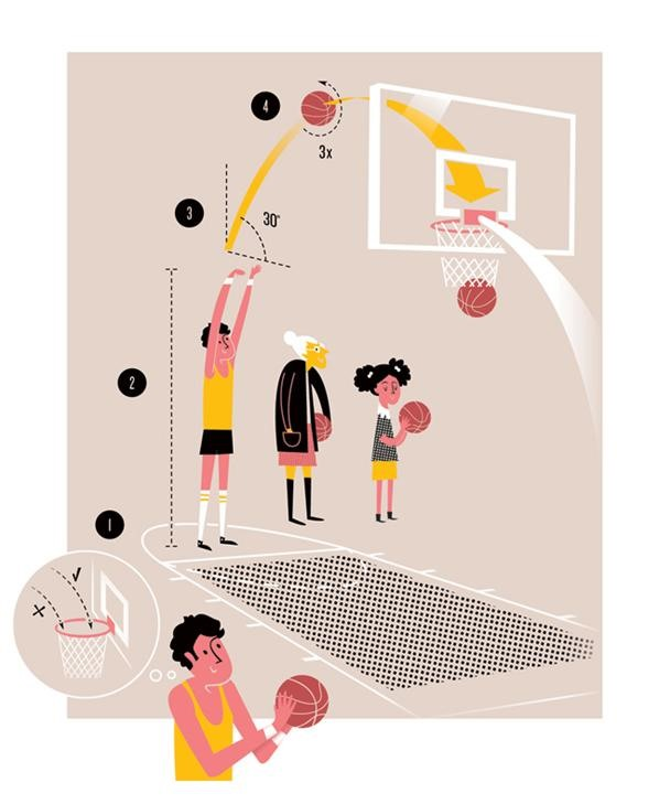 HowTo: Ace a Free Throw