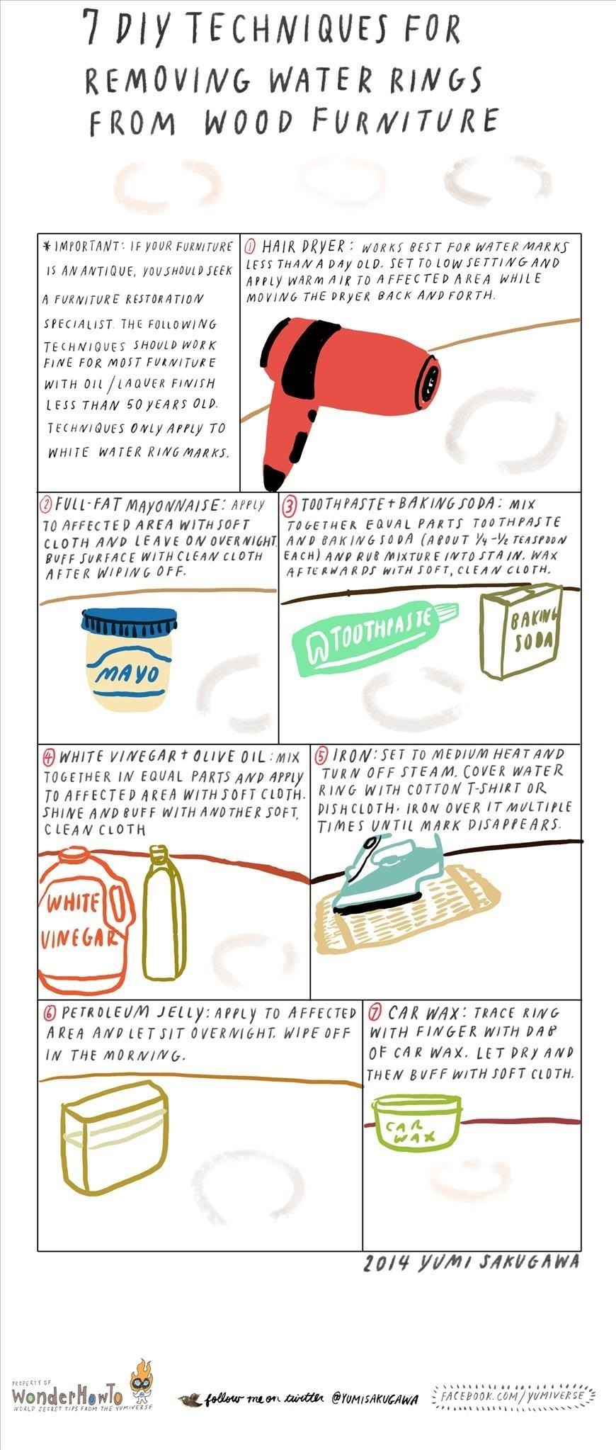 Click on image to enlarge. 7 Easy Ways to Remove Water Ring Marks from Wood Furniture   The
