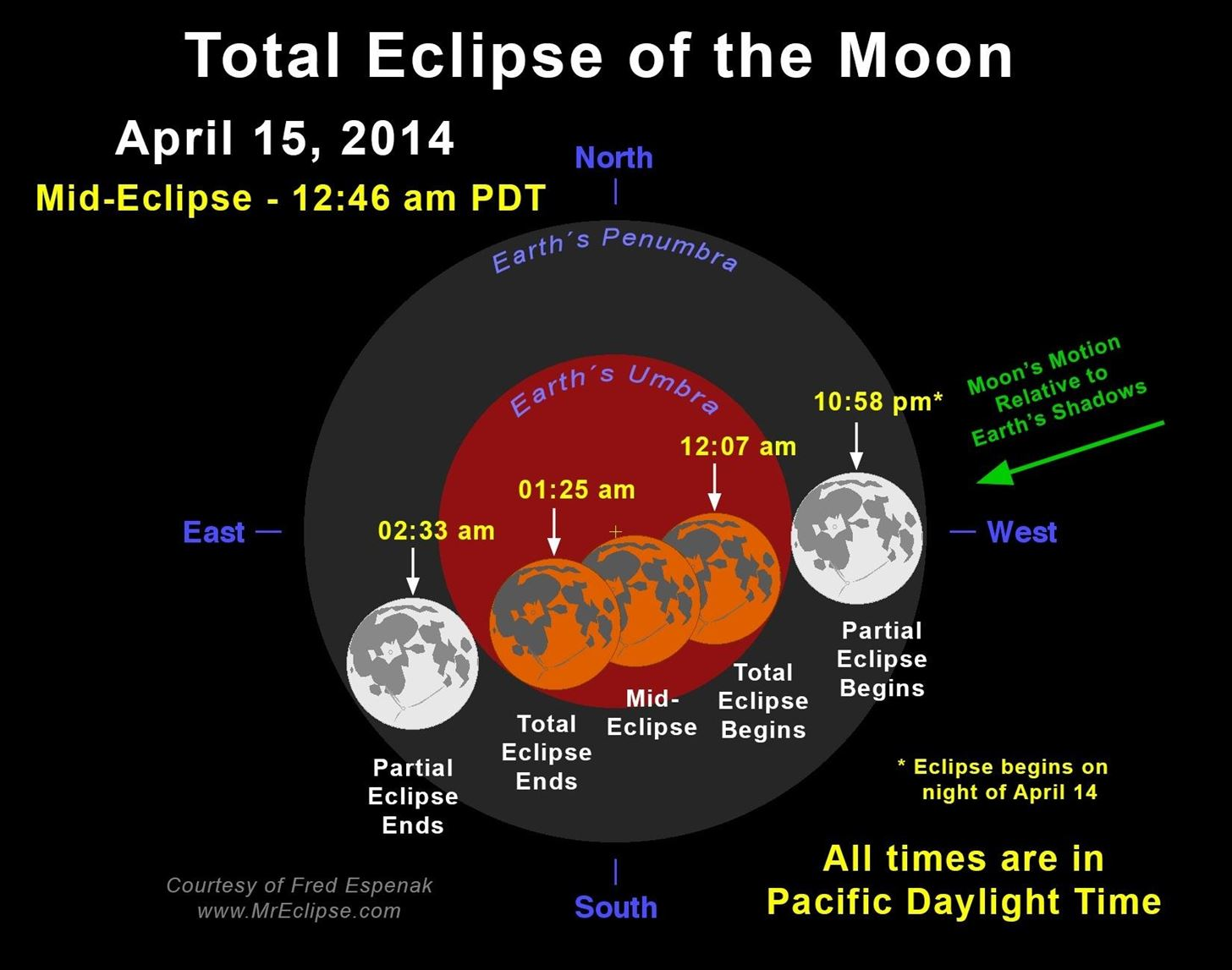 "There's a Total Lunar Eclipse Monday Night—Here's How to Watch the ""Blood Moon"" Rising"