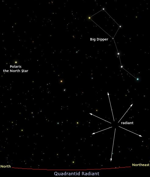 How to Observe the Quadrantid Meteor Shower
