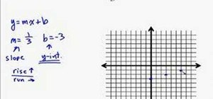 Graph a linear equation
