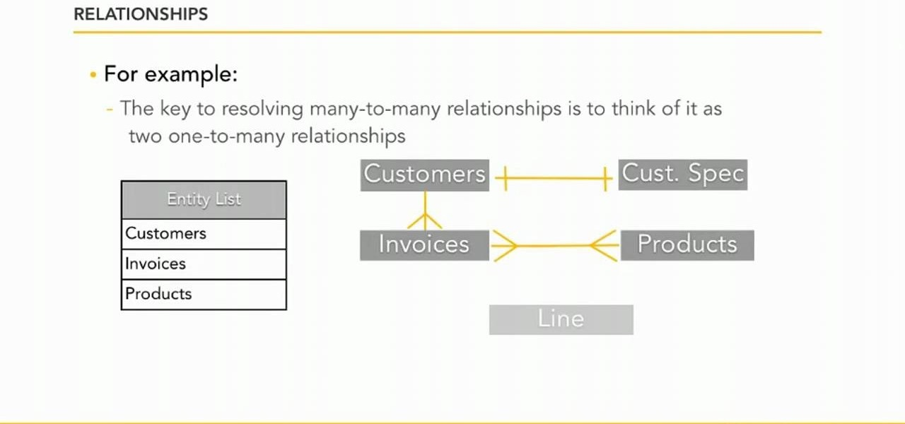 Relational Database Design With Filemaker Pro Download