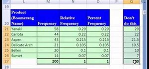 Create a relative frequency distribution in MS Excel